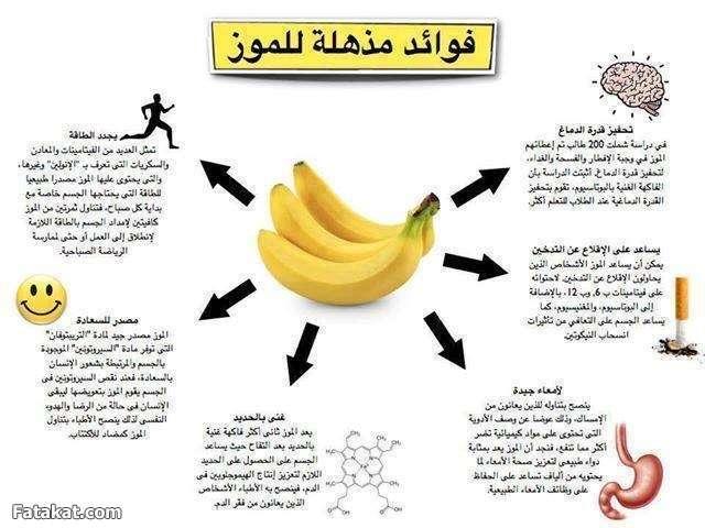 صورة فوائد الموز , فاكهة الموز طعمها وفائدتها