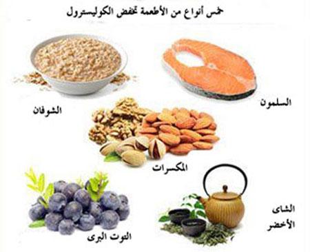 صورة علاج الكولسترول , التخلص من مرض الكولسترول