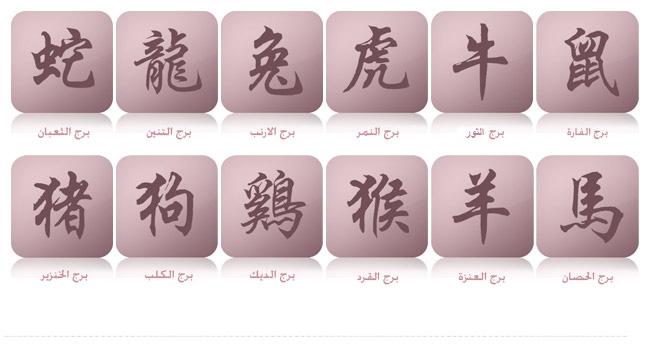 صورة الابراج الصينية , التعريف بالابراج الصينية