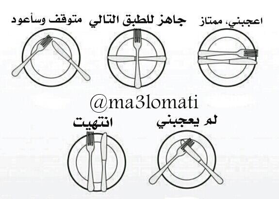صورة اتيكيت الشوكة والسكين , كيف تاكل بالشوكة والسكينة