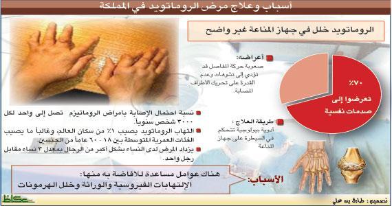 صورة علاج الروماتيزم , كيفية التخلص من مرض الروماتيزم
