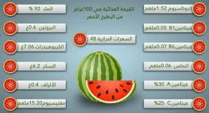 صورة فوائد البطيخ , فائدة فاكهة البطيخ 6713 2 304x165
