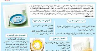 صورة فيتامين د للاطفال , اطفالنا وفوائد فيتامين د لهم