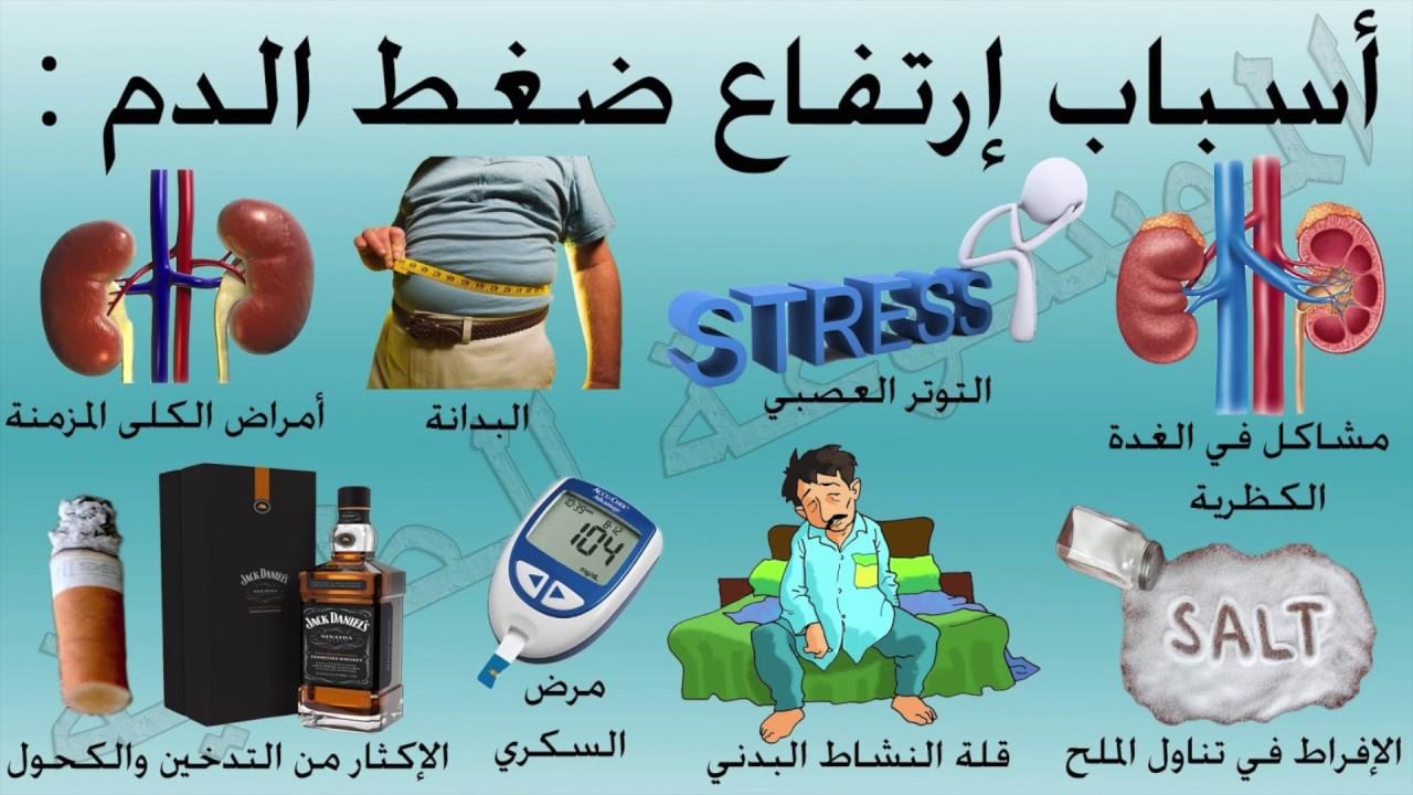 صورة اسباب ارتفاع ضغط الدم , ما الذى يدفعنا للاصابه بارتفاع ضغط الدم