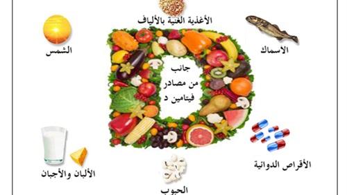 صوره فوائد فيتامين د , تعرف على فيتامين د فيما يفيد الجسم