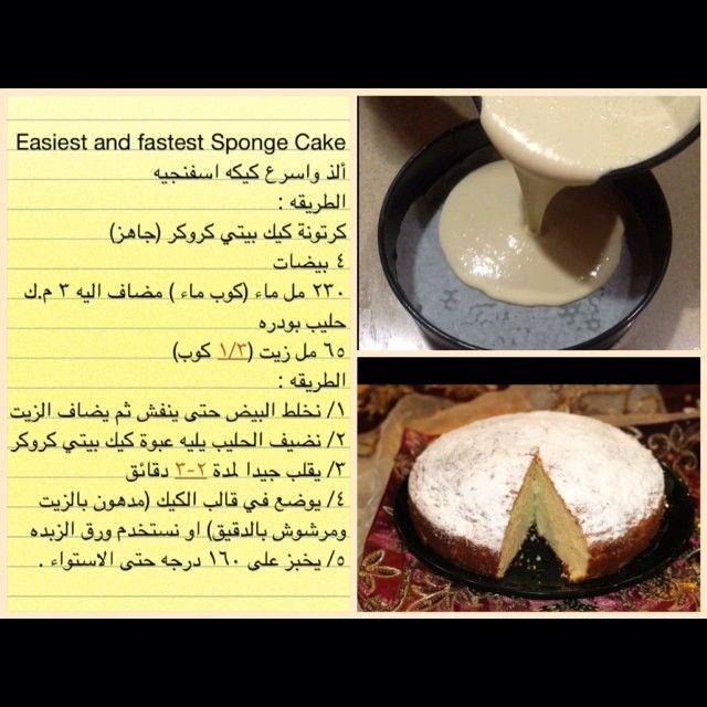 بالصور طريقة عمل الكيكة الاسفنجية بالصور , تعلمى صناعه الكيكه الاسفنجيه بنفسك 1377 2