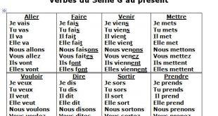 صوره دروس اللغة الفرنسية , كيفيه تعلم اللغه الفرنسيه