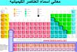 صور الرموز الكيميائية , ما هى العناصر الكيميائية