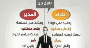 صوره الفرق بين القائد والمدير , التمييز بين القائد والمدير