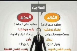 صورة الفرق بين القائد والمدير , التمييز بين القائد والمدير