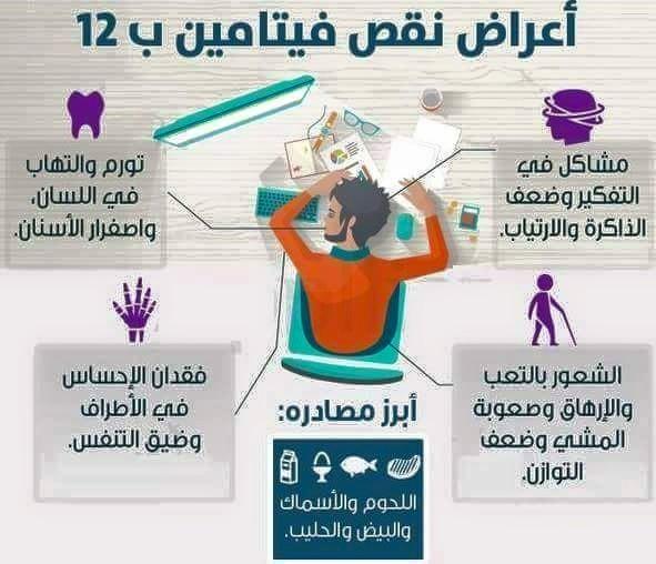 صورة اعراض نقص فيتامين ب ١٢ , فوائد فيتامين ب12 واعراض نقصه