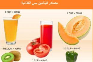 صورة فيتامين سي , ماهو فوائد فيتامين سي للجسم