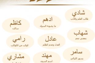 صورة اسماء اولاد مميزه , اسماء جديدة ونادرة للاولاد