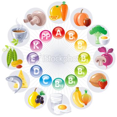 بالصور افضل حبوب فيتامينات للجسم , غذى جسمك بالفيتامينات 2801 2