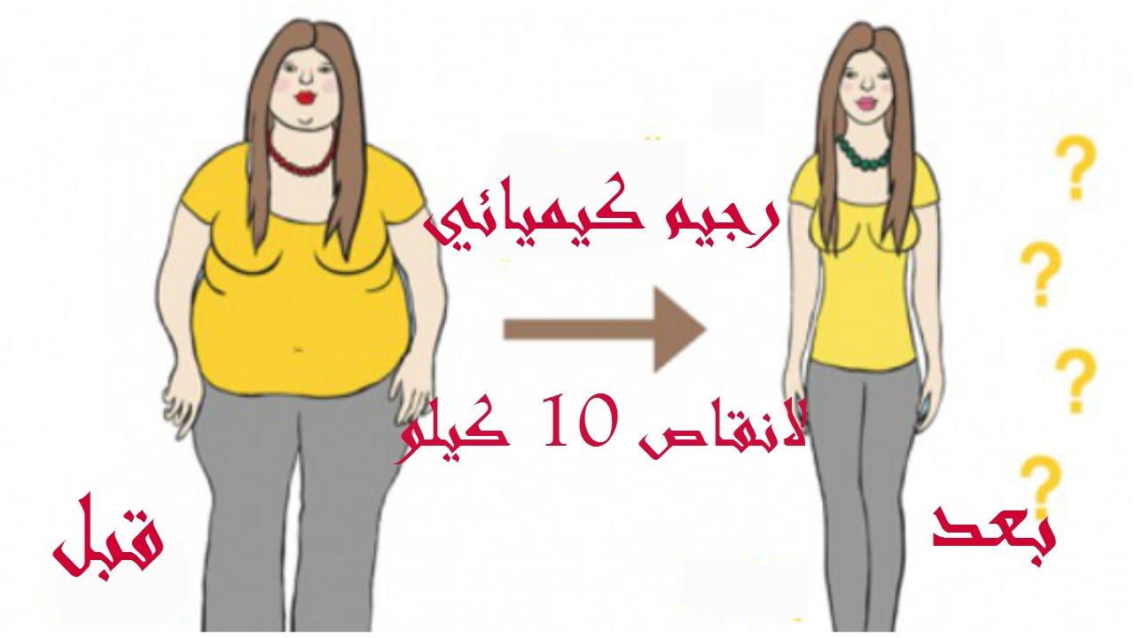 بالصور الرجيم الكيميائي , ريجيم ينقص الوزن سريعا 3359