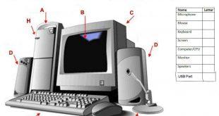 صورة مكونات الحاسوب , تعرف علي الحاسب الالي