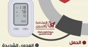 صورة اسباب انخفاض ضغط الدم,عالى خطر و لو واطى خطر