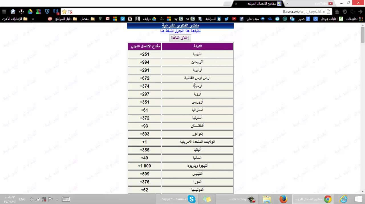صورة اتعرف على رمز كل دولة ,رموز الدول العربية 2248 4
