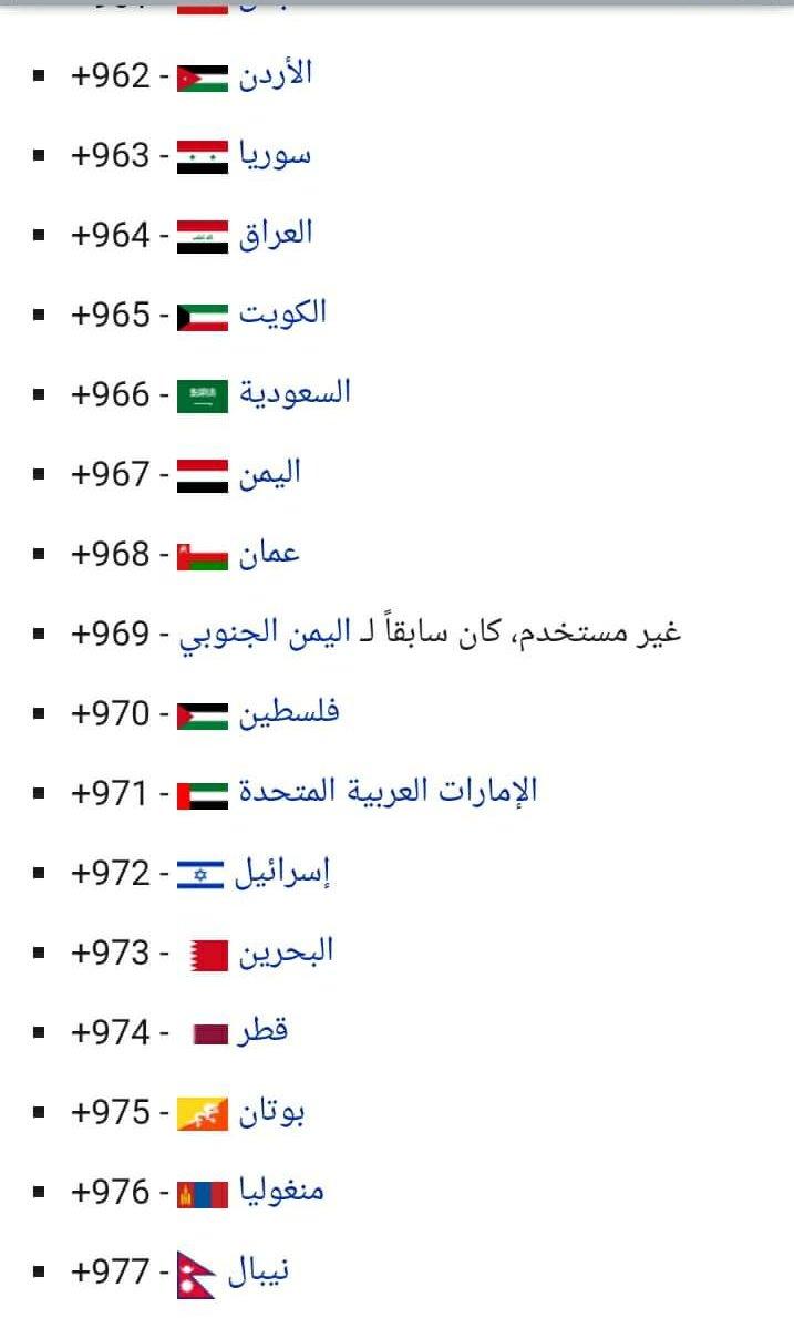 صورة اتعرف على رمز كل دولة ,رموز الدول العربية 2248 5