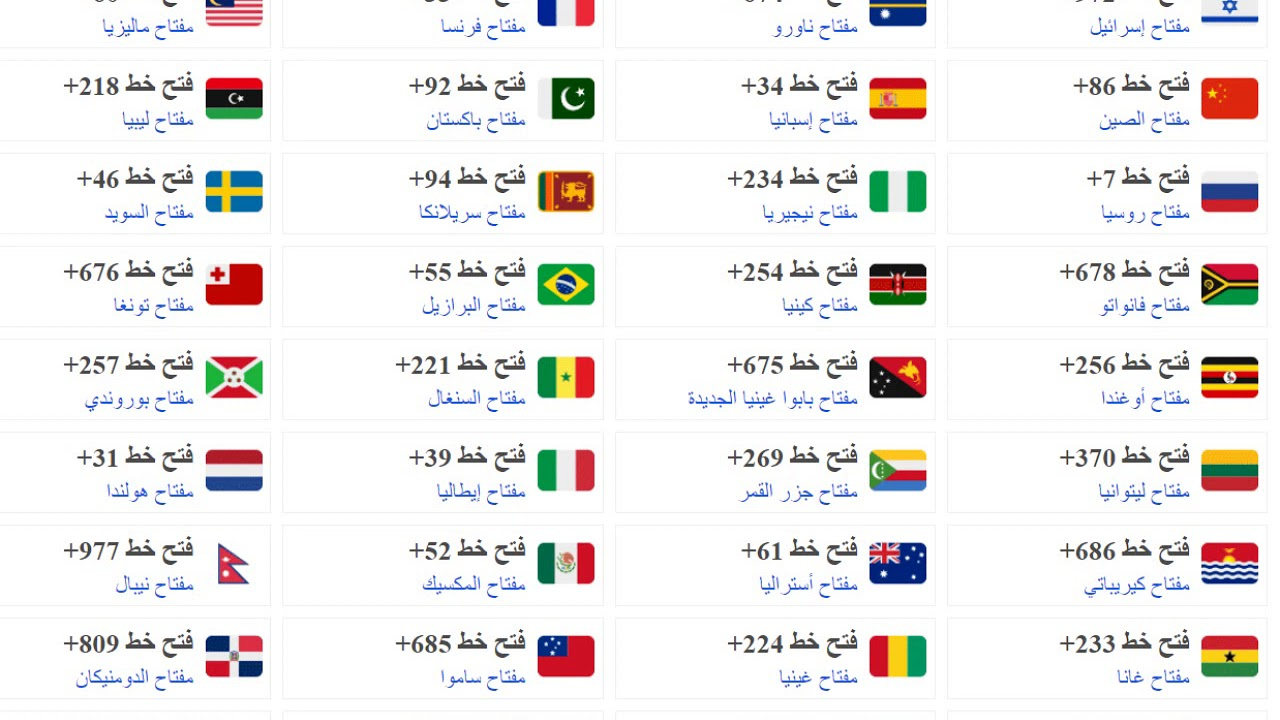 صورة اتعرف على رمز كل دولة ,رموز الدول العربية 2248 7