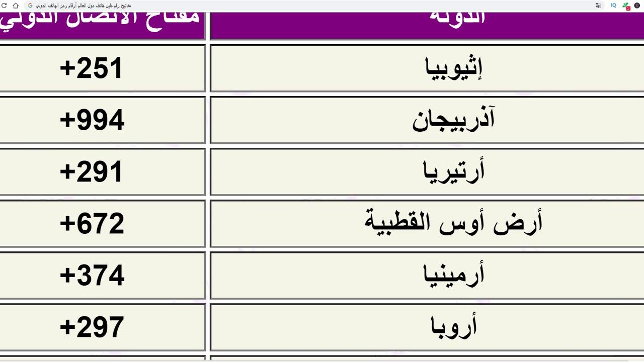 صورة اتعرف على رمز كل دولة ,رموز الدول العربية 2248 8