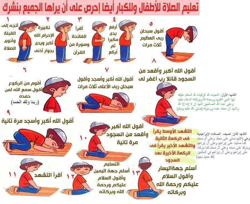 كيفية اداء الصلاة