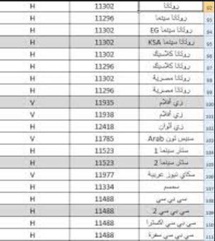 صورة تردد قناة ابوظبي الرياضية المفتوحة 12739 1